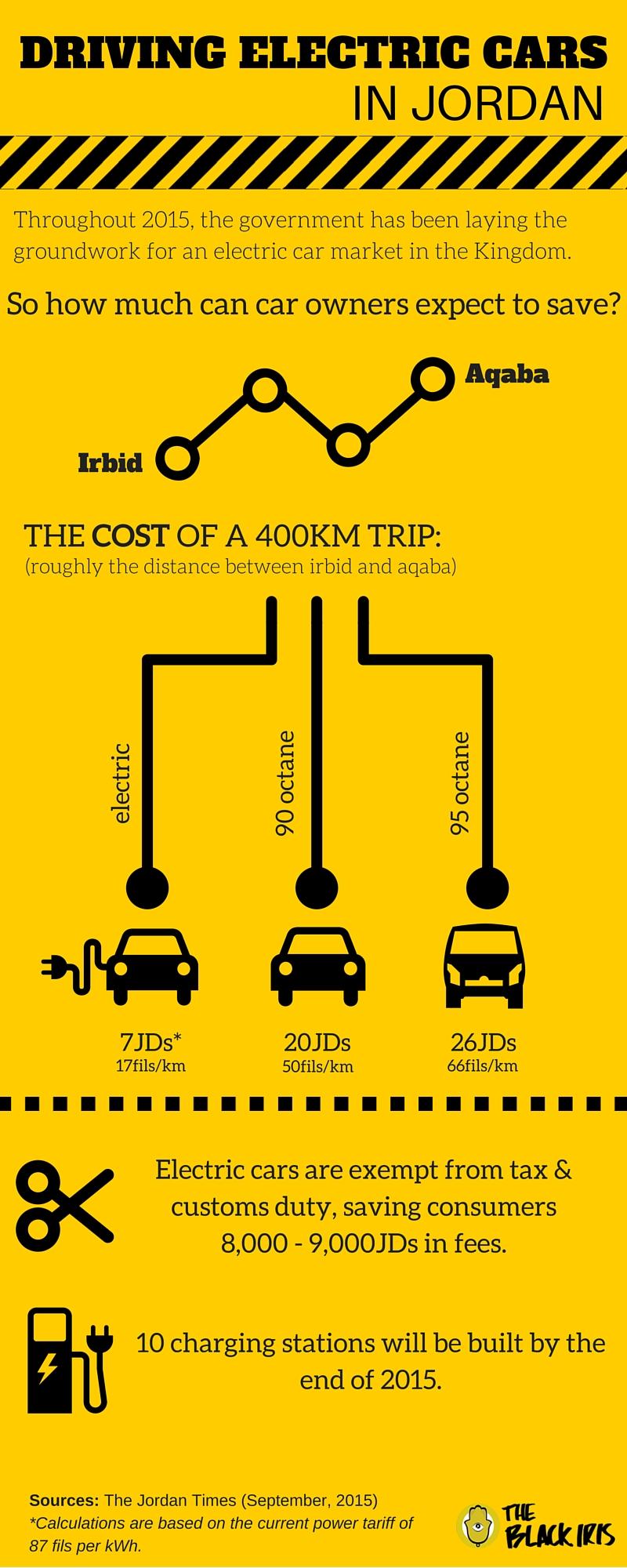 Driving An Electric Car In Jordan The Black Iris Charger Diagram Enlarge